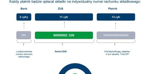 struktura_rachunku_bankowego